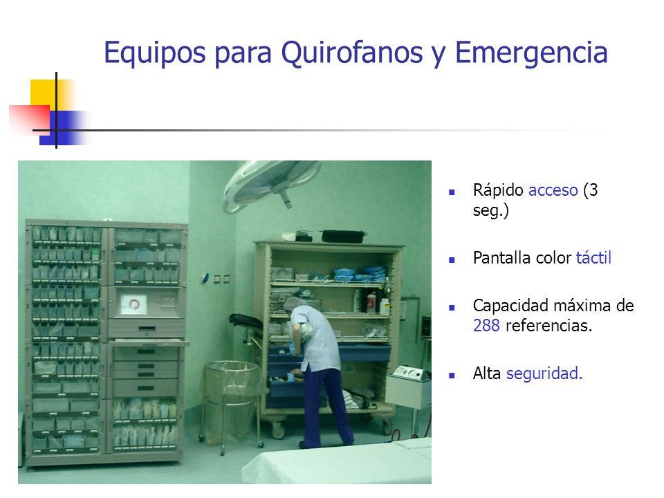 Equipos para Quirofanos y Emergencia
