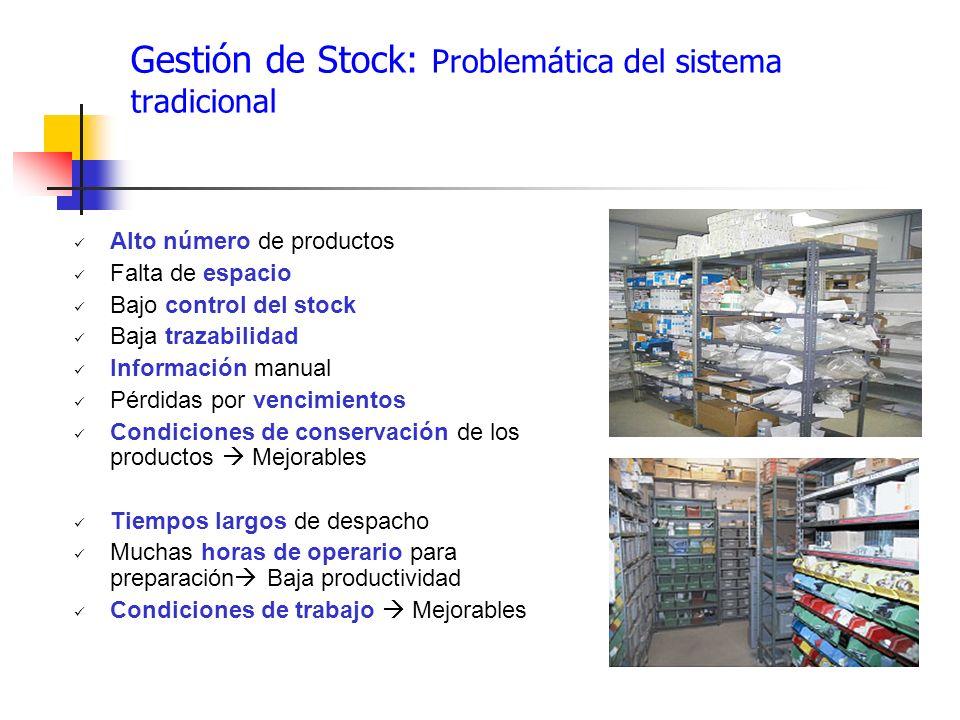 Gestión de Stock: Problemática del sistema tradicional