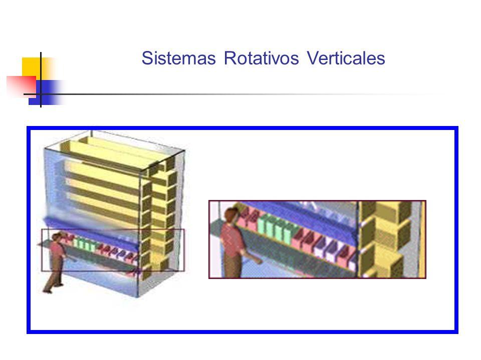 Sistemas Rotativos Verticales