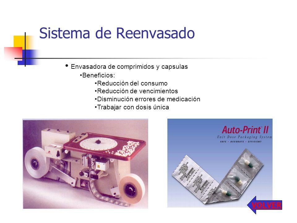 Sistema de Reenvasado Envasadora de comprimidos y capsulas VOLVER