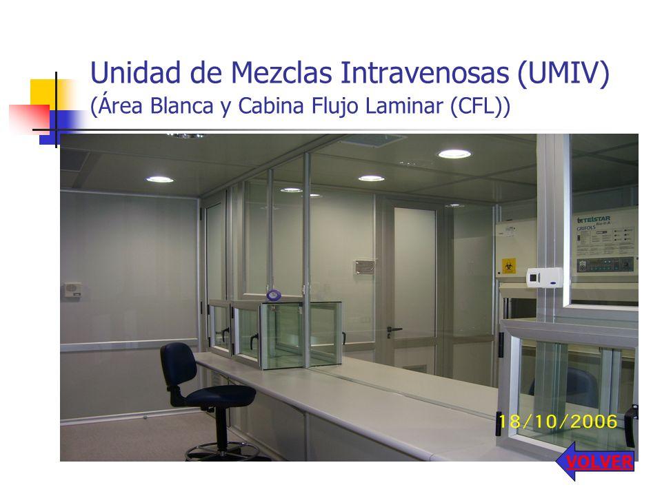 Unidad de Mezclas Intravenosas (UMIV) (Área Blanca y Cabina Flujo Laminar (CFL))