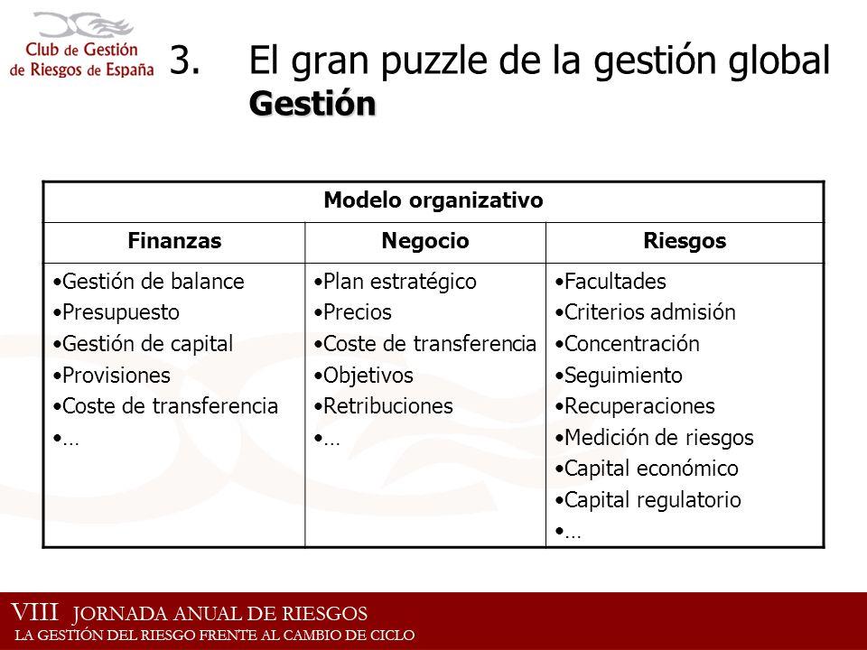 El gran puzzle de la gestión global Gestión