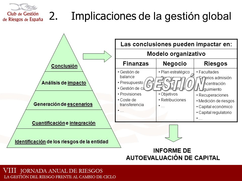 Implicaciones de la gestión global