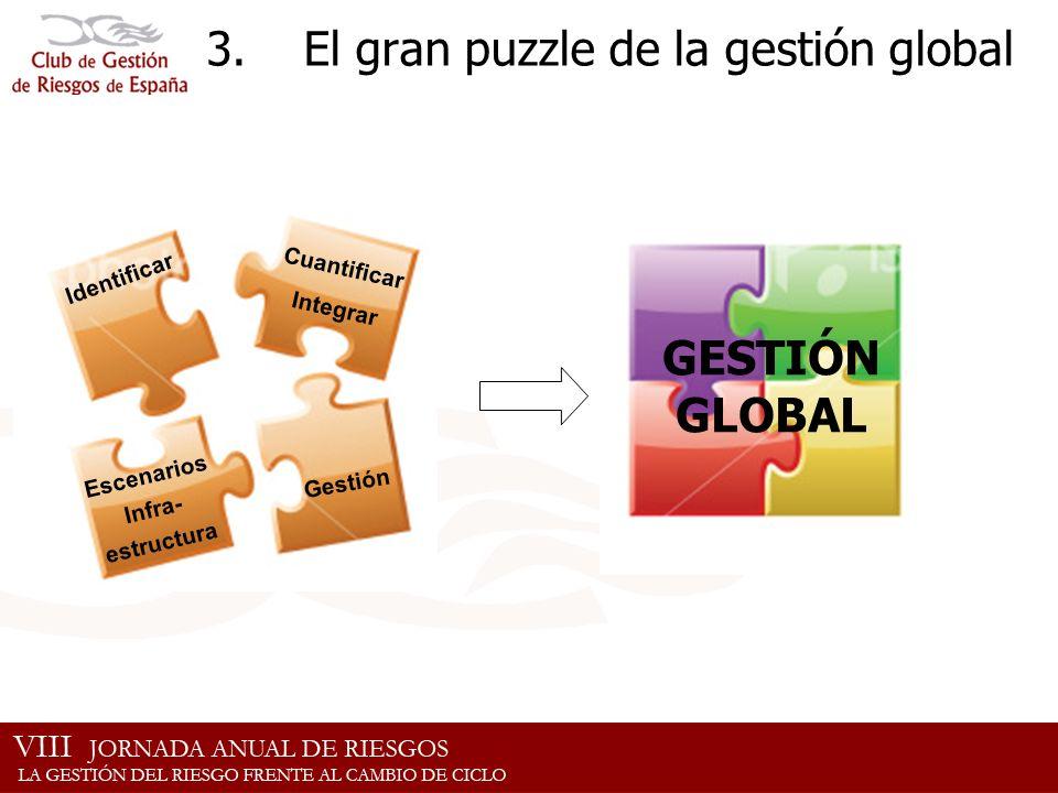 El gran puzzle de la gestión global