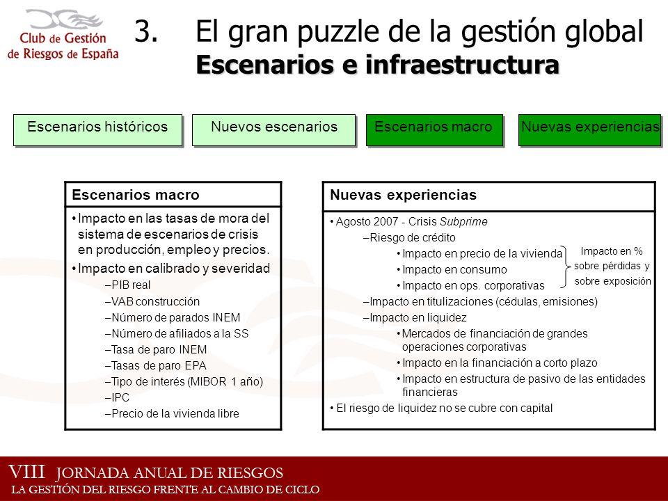 El gran puzzle de la gestión global Escenarios e infraestructura