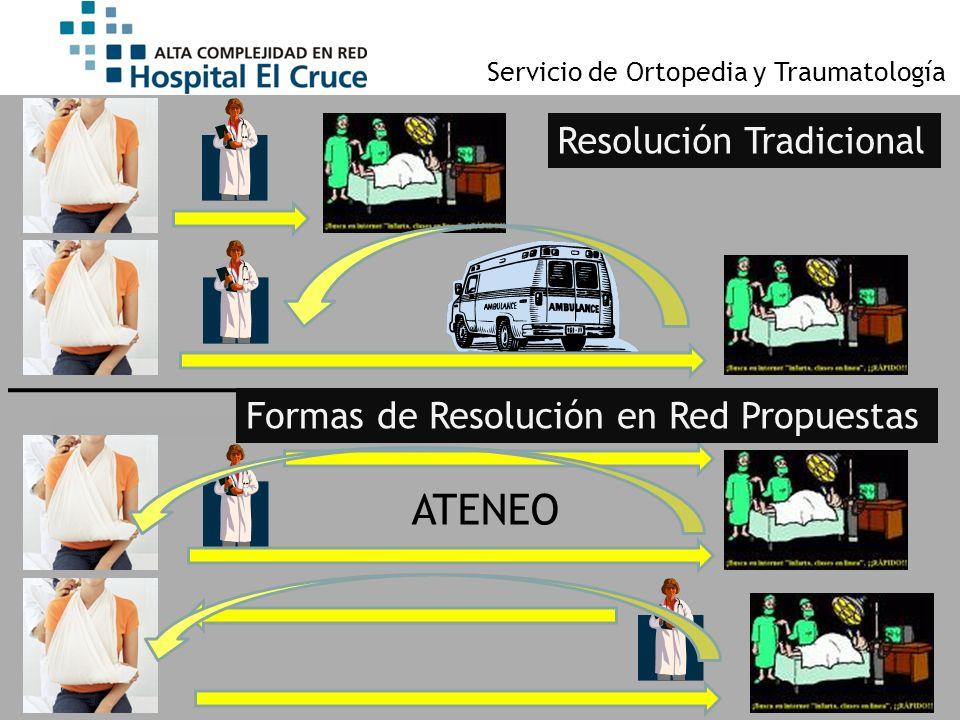 ATENEO Resolución Tradicional Formas de Resolución en Red Propuestas