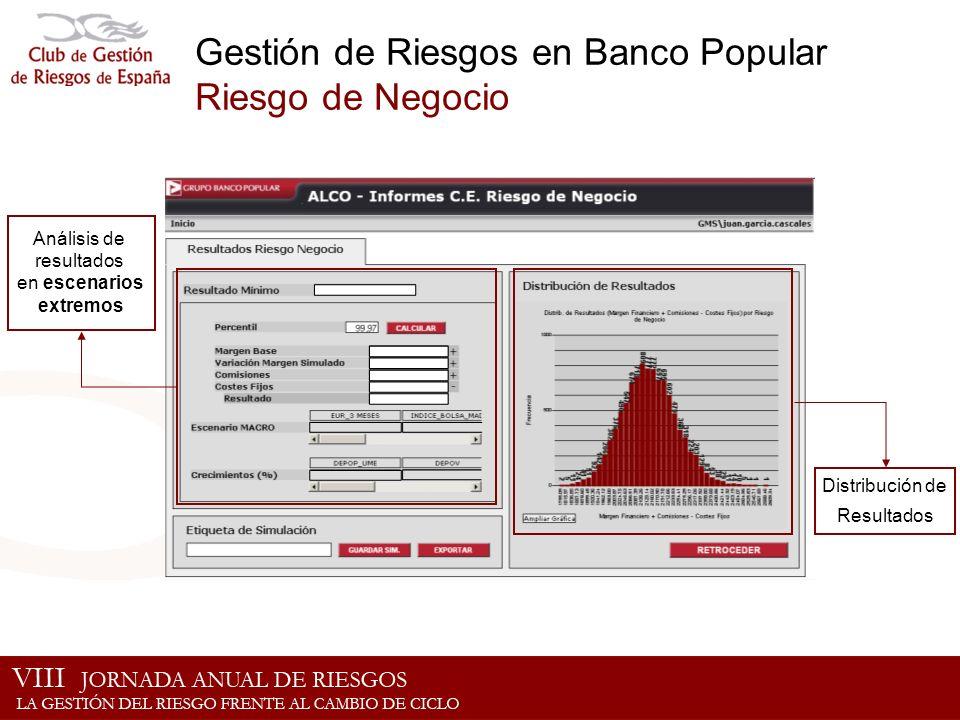 Gestión de Riesgos en Banco Popular Riesgo de Negocio
