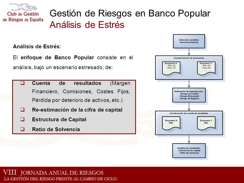 Gestión de Riesgos en Banco Popular Análisis de Estrés