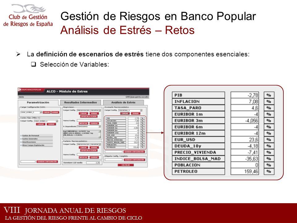 Gestión de Riesgos en Banco Popular Análisis de Estrés – Retos