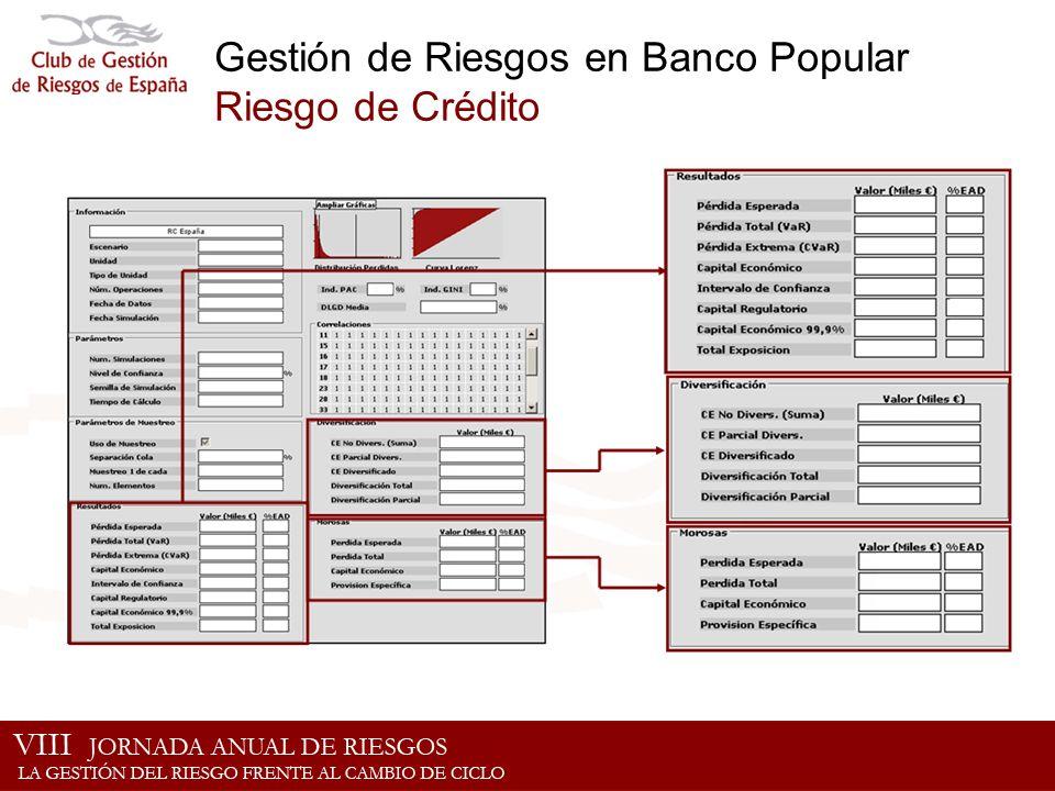 Gestión de Riesgos en Banco Popular Riesgo de Crédito