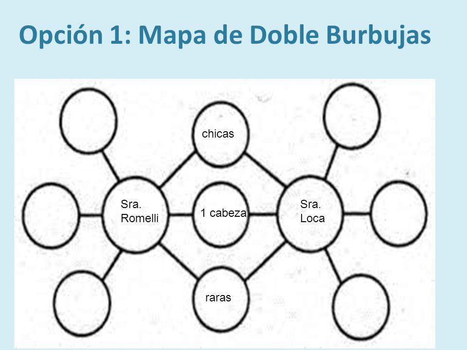 Opción 1: Mapa de Doble Burbujas