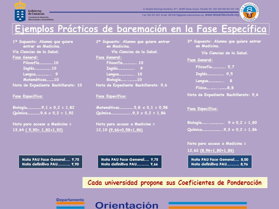 Ejemplos Prácticos de baremación en la Fase Específica