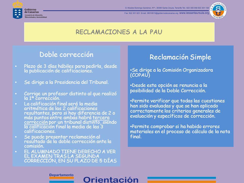 Doble corrección Reclamación Simple RECLAMACIONES A LA PAU