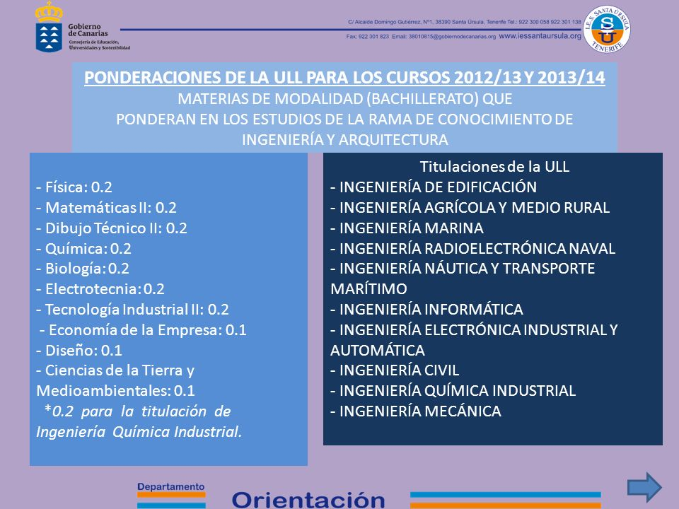 PONDERACIONES DE LA ULL PARA LOS CURSOS 2012/13 Y 2013/14