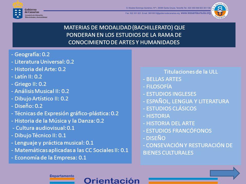 MATERIAS DE MODALIDAD (BACHILLERATO) QUE