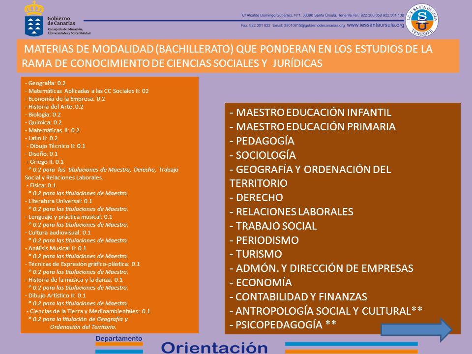 - MAESTRO EDUCACIÓN INFANTIL - MAESTRO EDUCACIÓN PRIMARIA - PEDAGOGÍA
