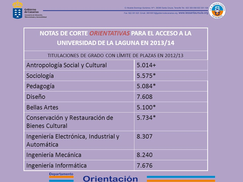 NOTAS DE CORTE ORIENTATIVAS PARA EL ACCESO A LA