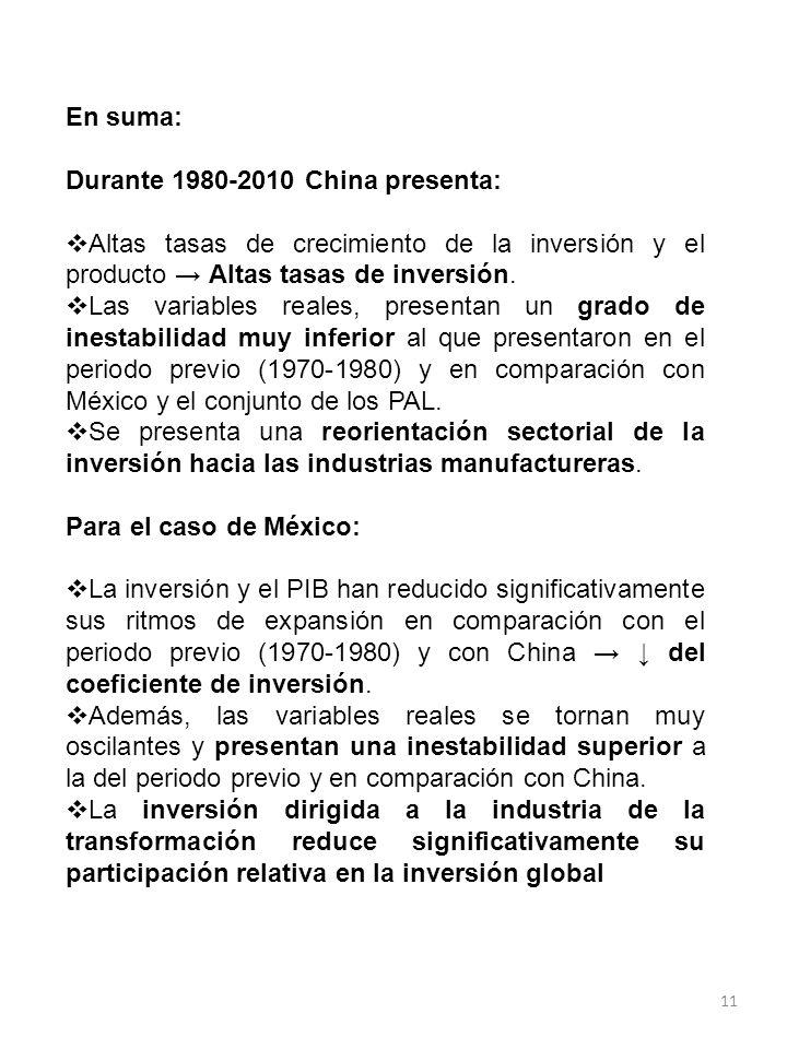 En suma:Durante 1980-2010 China presenta: Altas tasas de crecimiento de la inversión y el producto → Altas tasas de inversión.