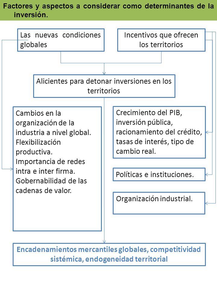 Las nuevas condiciones globales Incentivos que ofrecen los territorios