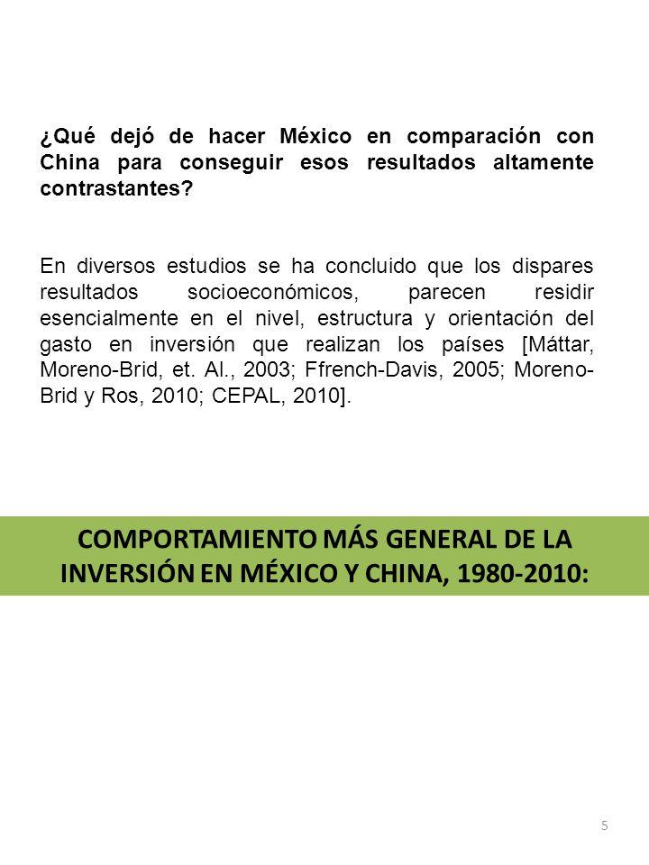 ¿Qué dejó de hacer México en comparación con China para conseguir esos resultados altamente contrastantes