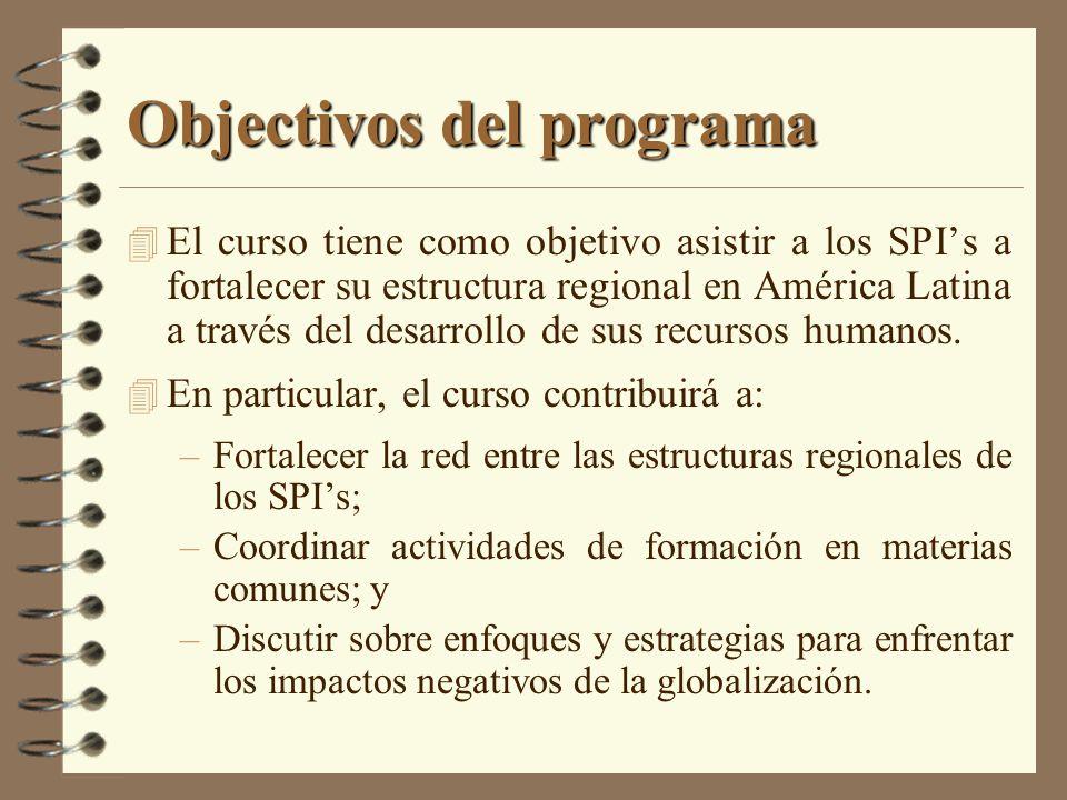 Objectivos del programa