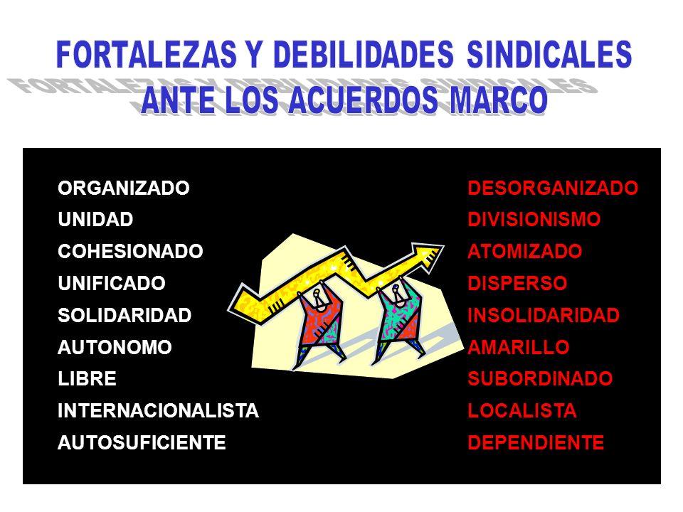 FORTALEZAS Y DEBILIDADES SINDICALES ANTE LOS ACUERDOS MARCO