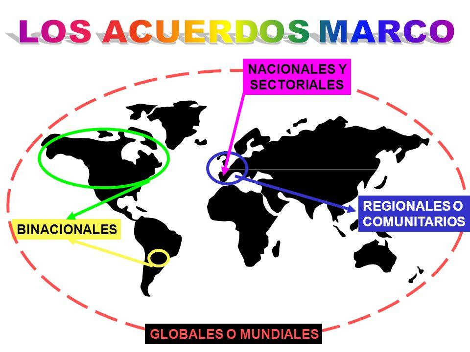 LOS ACUERDOS MARCO NACIONALES Y. SECTORIALES. REGIONALES O.