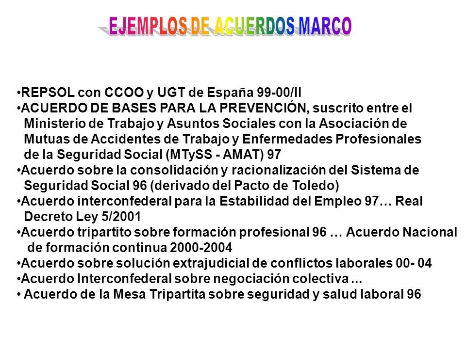 EJEMPLOS DE ACUERDOS MARCO
