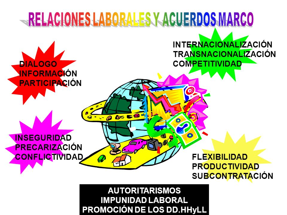 RELACIONES LABORALES Y ACUERDOS MARCO PROMOCIÓN DE LOS DD.HHyLL