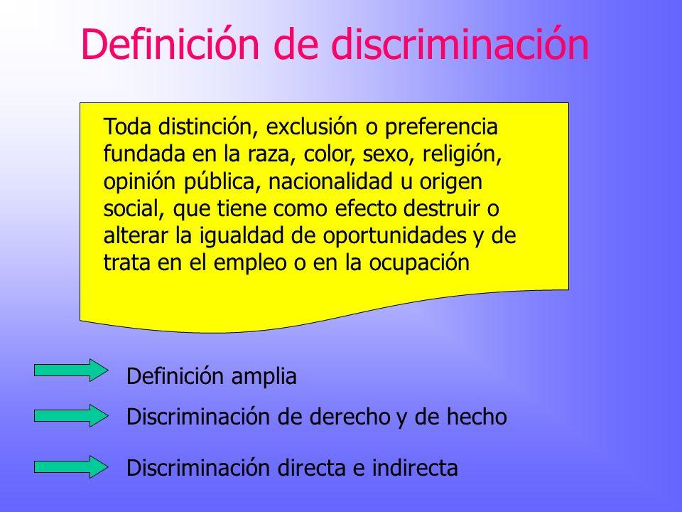Definición de discriminación