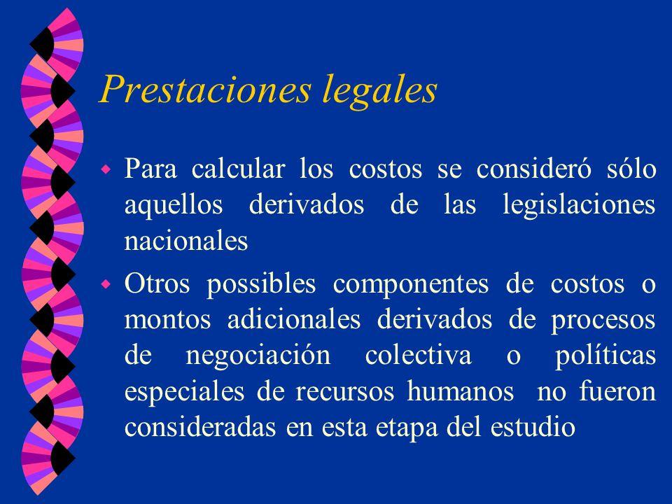 Prestaciones legales Para calcular los costos se consideró sólo aquellos derivados de las legislaciones nacionales.