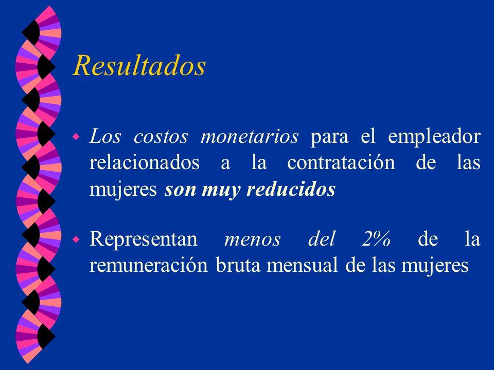 Resultados Los costos monetarios para el empleador relacionados a la contratación de las mujeres son muy reducidos.
