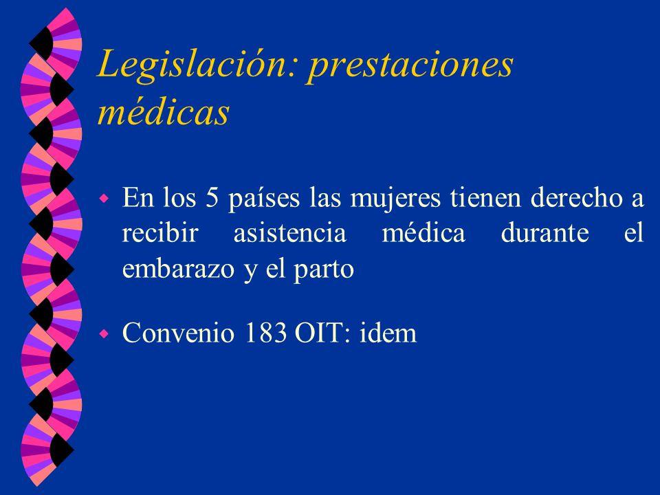 Legislación: prestaciones médicas
