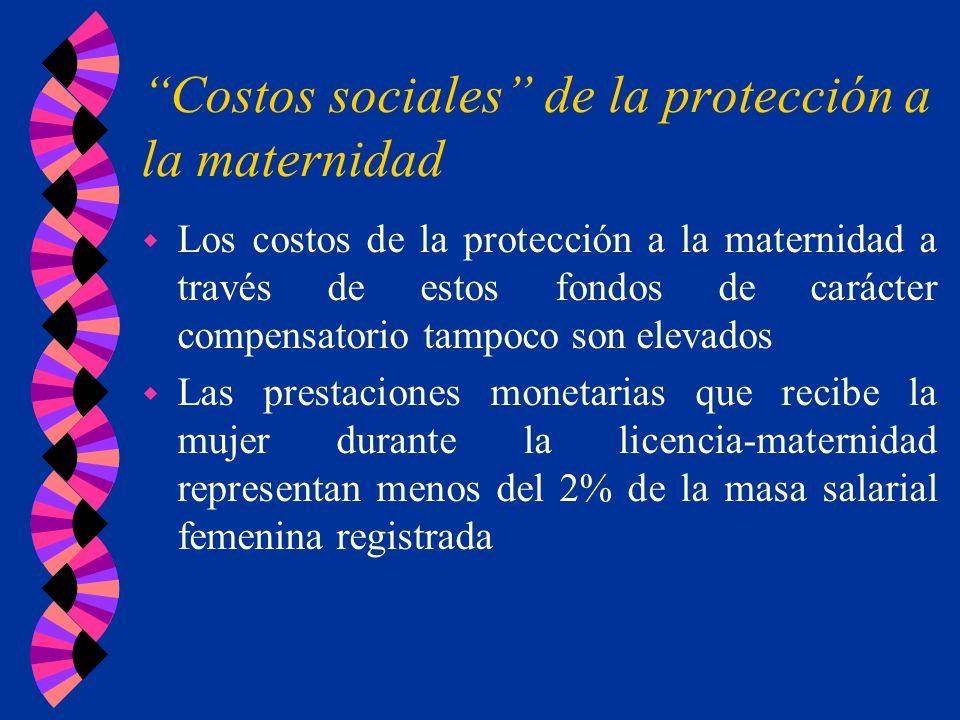 Costos sociales de la protección a la maternidad