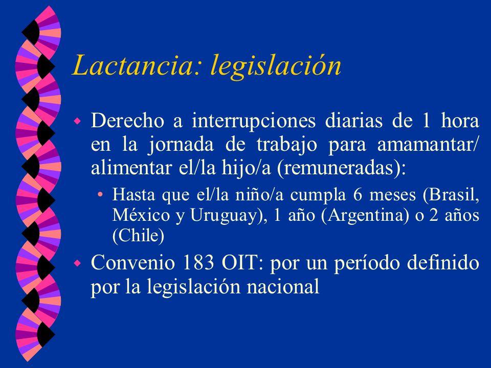 Lactancia: legislación