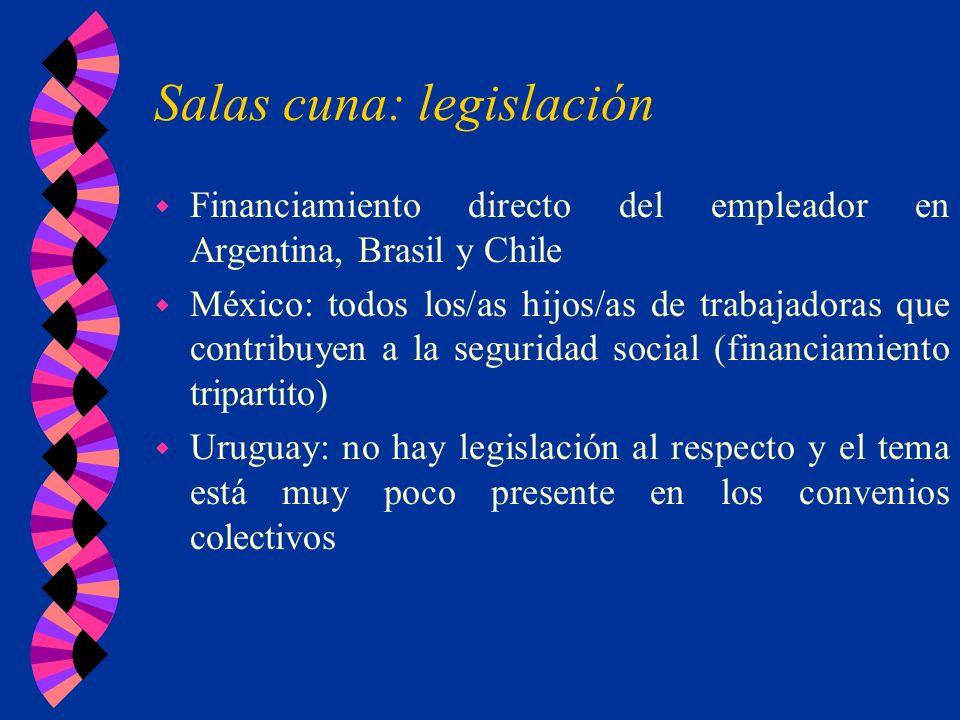 Salas cuna: legislación