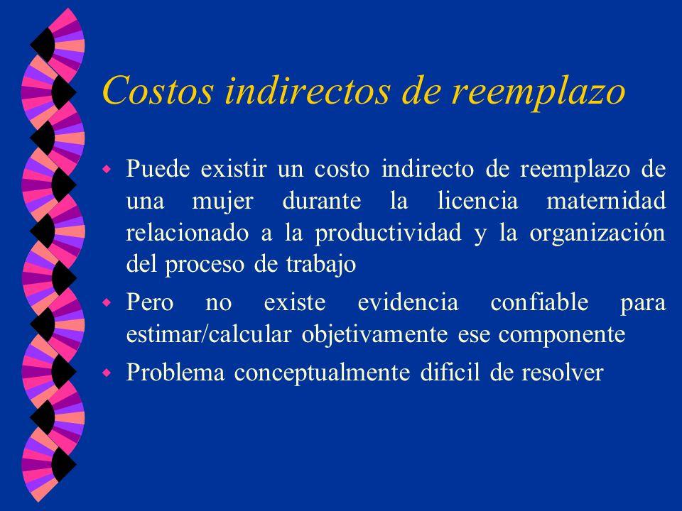 Costos indirectos de reemplazo