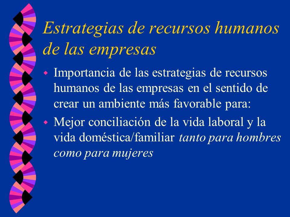 Estrategias de recursos humanos de las empresas