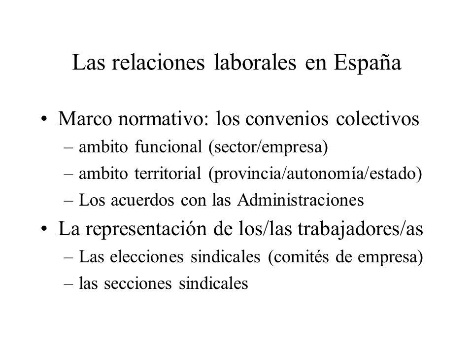 Las relaciones laborales en España