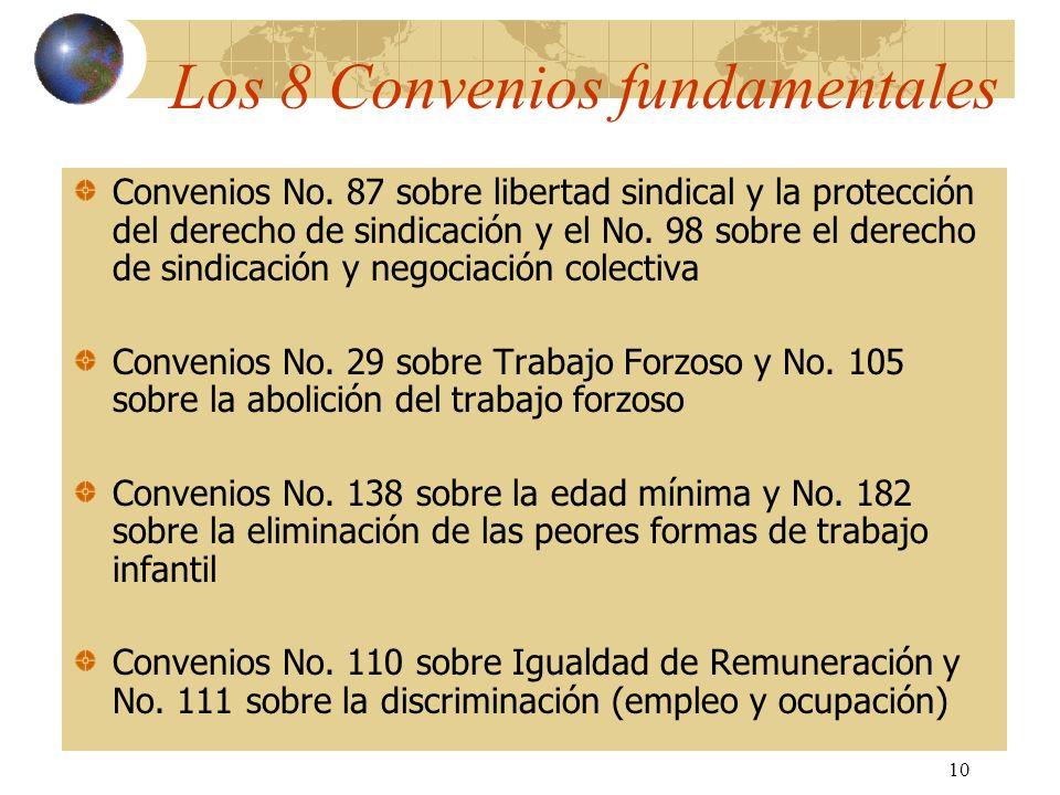 Los 8 Convenios fundamentales