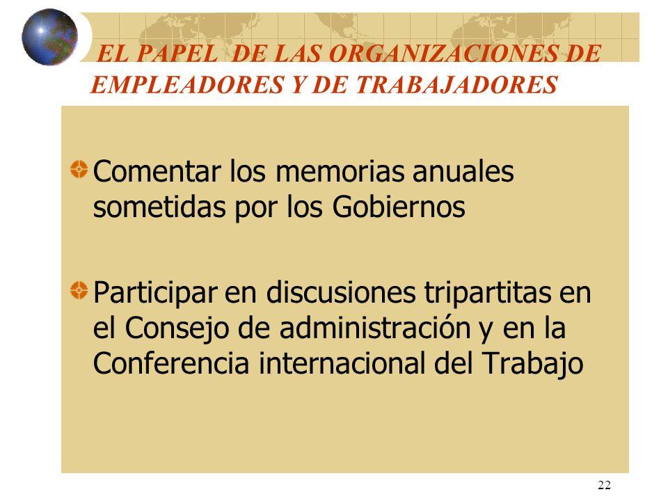 EL PAPEL DE LAS ORGANIZACIONES DE EMPLEADORES Y DE TRABAJADORES