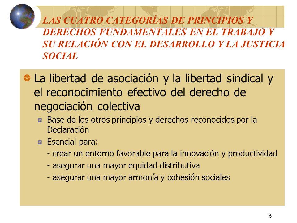 LAS CUATRO CATEGORÍAS DE PRINCIPIOS Y DERECHOS FUNDAMENTALES EN EL TRABAJO Y SU RELACIÓN CON EL DESARROLLO Y LA JUSTICIA SOCIAL