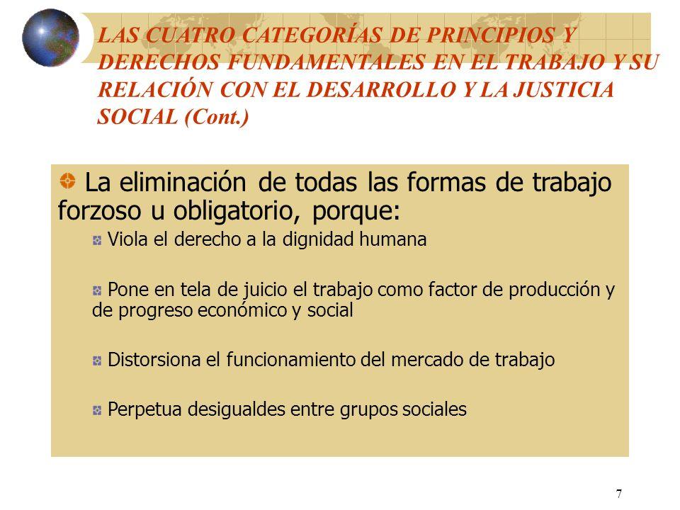 LAS CUATRO CATEGORÍAS DE PRINCIPIOS Y DERECHOS FUNDAMENTALES EN EL TRABAJO Y SU RELACIÓN CON EL DESARROLLO Y LA JUSTICIA SOCIAL (Cont.)