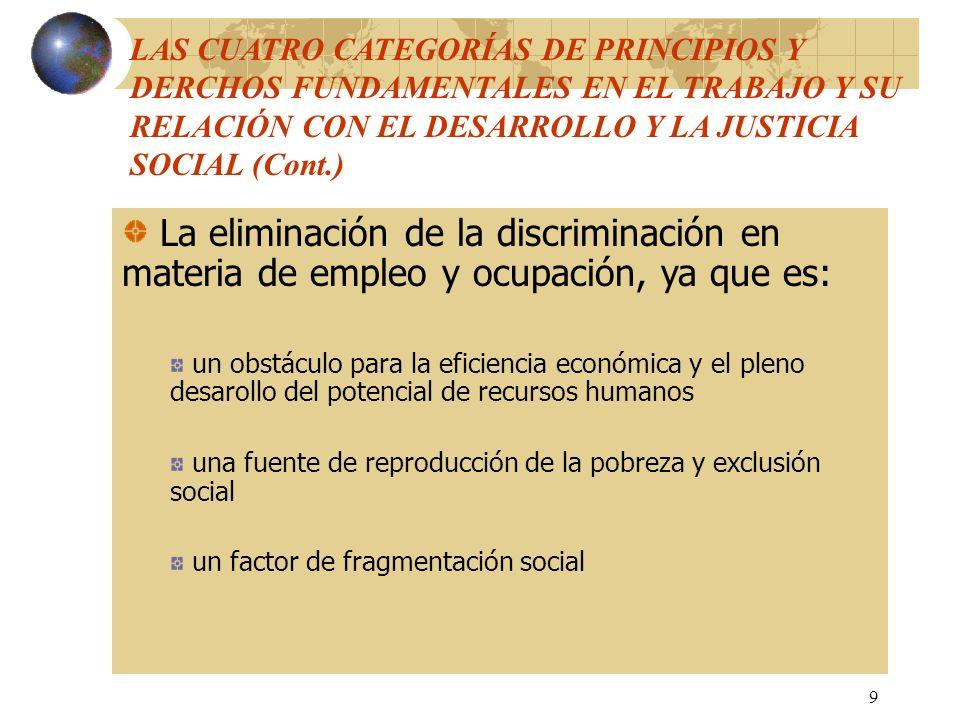 LAS CUATRO CATEGORÍAS DE PRINCIPIOS Y DERCHOS FUNDAMENTALES EN EL TRABAJO Y SU RELACIÓN CON EL DESARROLLO Y LA JUSTICIA SOCIAL (Cont.)