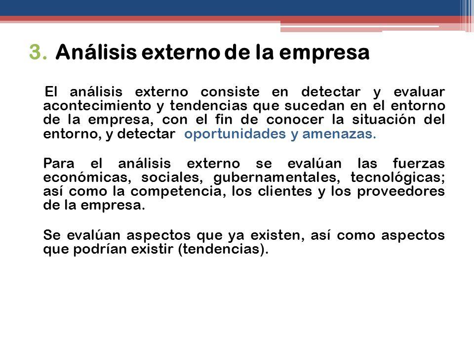 Análisis externo de la empresa