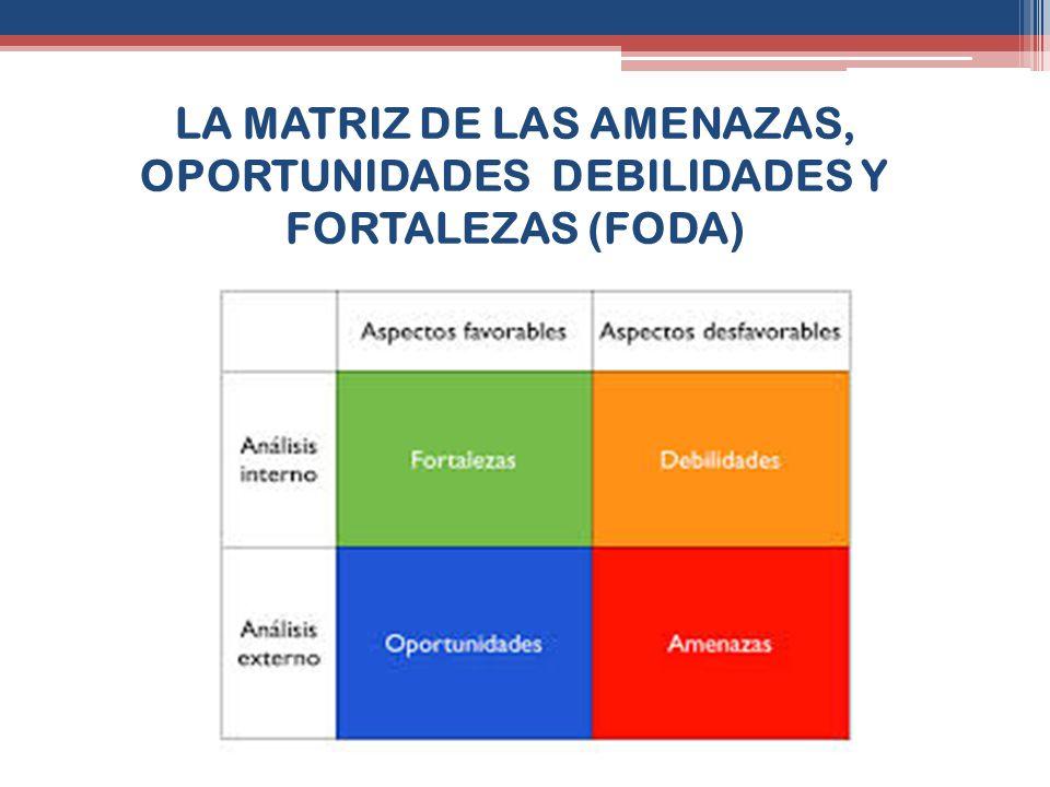 LA MATRIZ DE LAS AMENAZAS, OPORTUNIDADES DEBILIDADES Y FORTALEZAS (FODA)