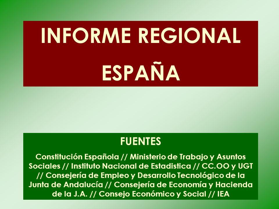 INFORME REGIONAL ESPAÑA