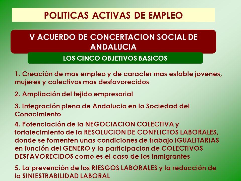 POLITICAS ACTIVAS DE EMPLEO