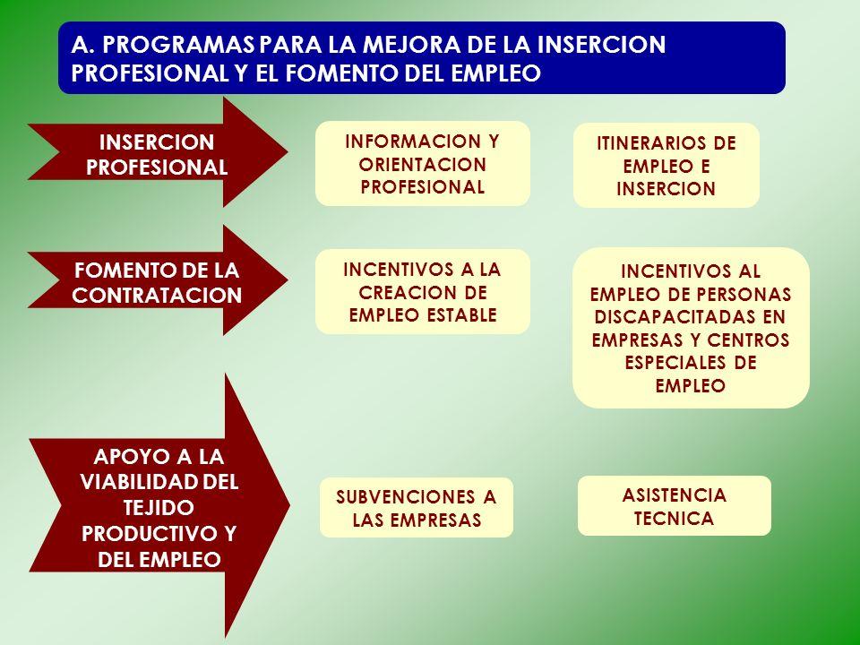 A. PROGRAMAS PARA LA MEJORA DE LA INSERCION PROFESIONAL Y EL FOMENTO DEL EMPLEO