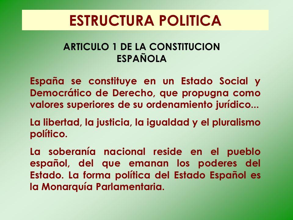 ARTICULO 1 DE LA CONSTITUCION ESPAÑOLA